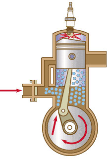 2-stroke engine combustion, expansion and exhaust phases