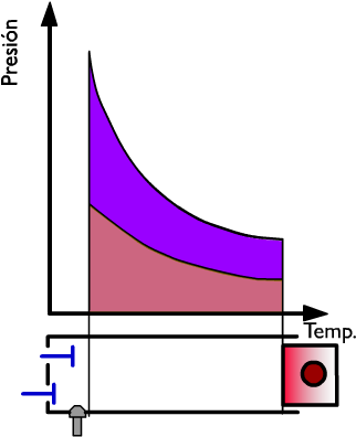 Thermal Performance of a 4-Stroke Engine